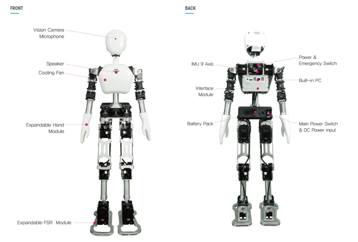UXA90-Light - Cyber Robotics